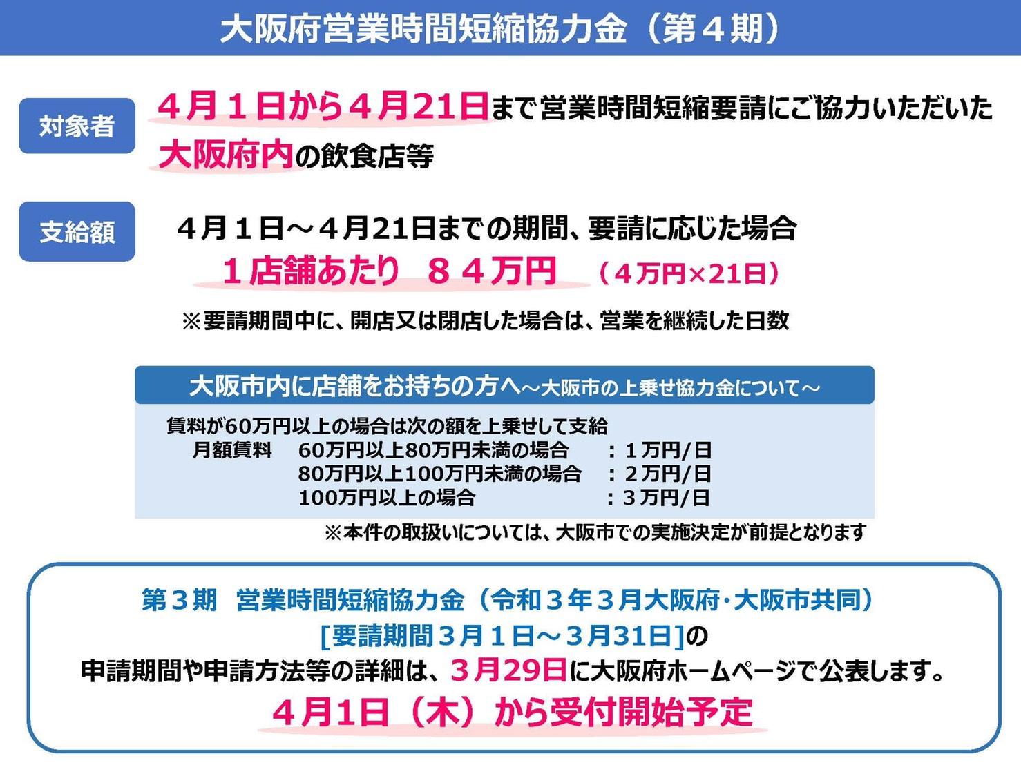 大阪 府 時短 営業 協力 金 申請